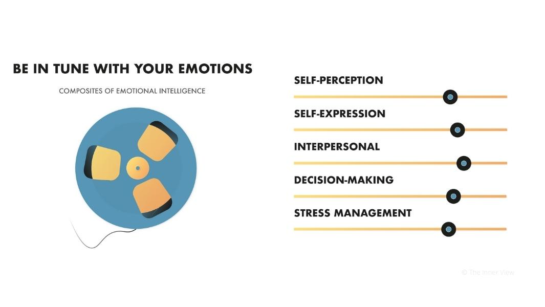 Be in tune with your emotional intelligence composites